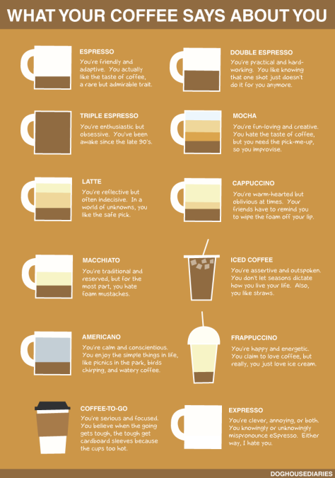 Coffee drinkers unite -- with this cool comic by Doghouse Diaries