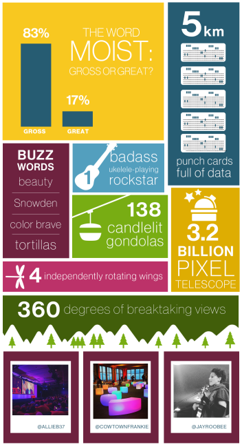 infographic_day4